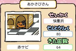 note-akasabi